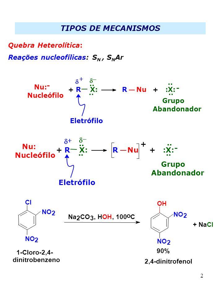 2 Nu: - Nucleófilo +R X: R Nu +:X: -.. Eletrófilo Grupo Abandonador. Nu: Nucleófilo +R X: R Nu +:X: -.. Eletrófilo Grupo Abandonador + TIPOS DE MECANI