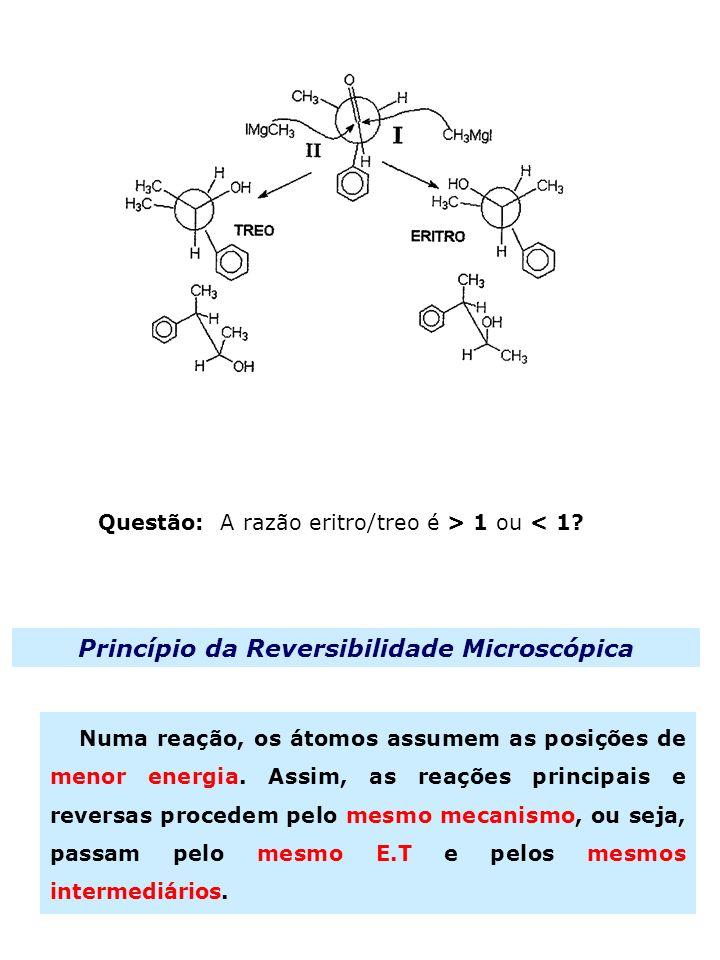 20 Princípio da Reversibilidade Microscópica Numa reação, os átomos assumem as posições de menor energia. Assim, as reações principais e reversas proc