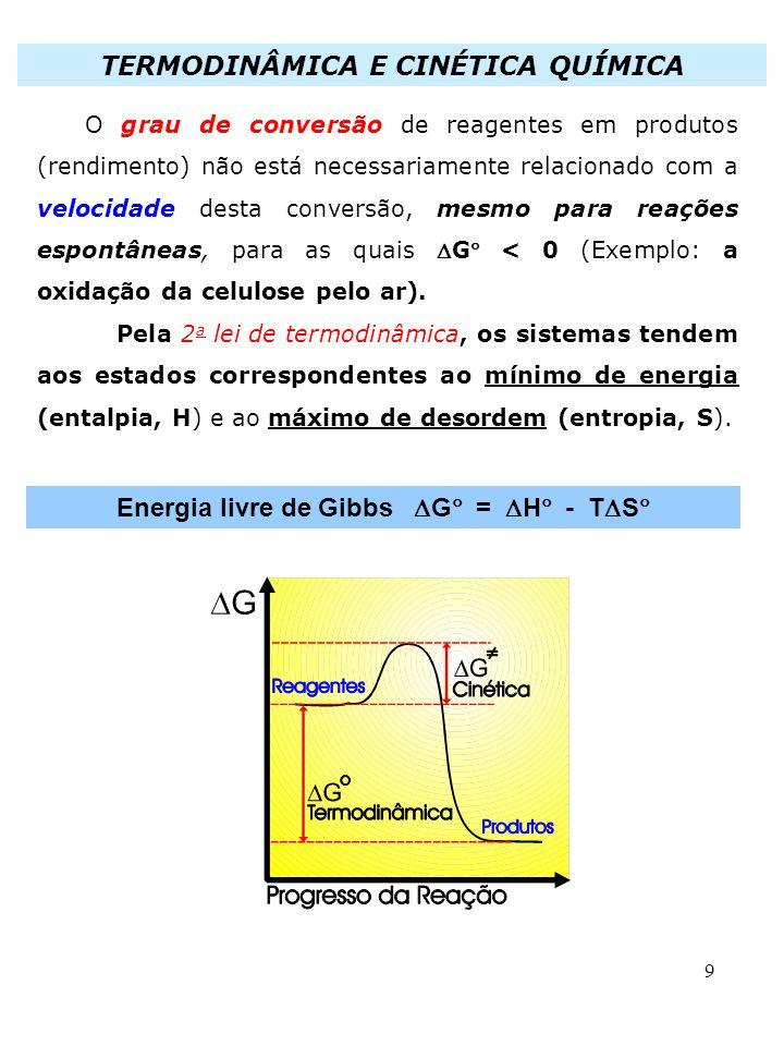 9 TERMODINÂMICA E CINÉTICA QUÍMICA O grau de conversão de reagentes em produtos (rendimento) não está necessariamente relacionado com a velocidade des