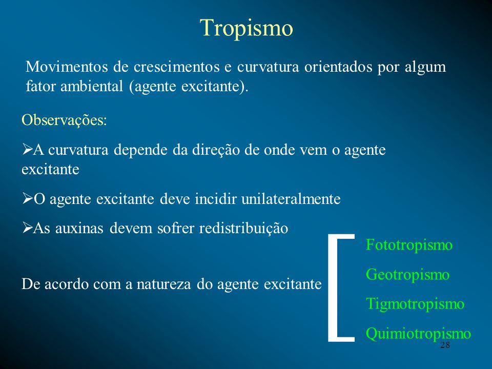 Tropismo Movimentos de crescimentos e curvatura orientados por algum fator ambiental (agente excitante). De acordo com a natureza do agente excitante