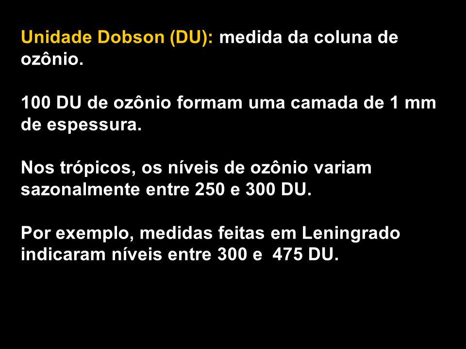 Unidade Dobson (DU): medida da coluna de ozônio. 100 DU de ozônio formam uma camada de 1 mm de espessura. Nos trópicos, os níveis de ozônio variam saz