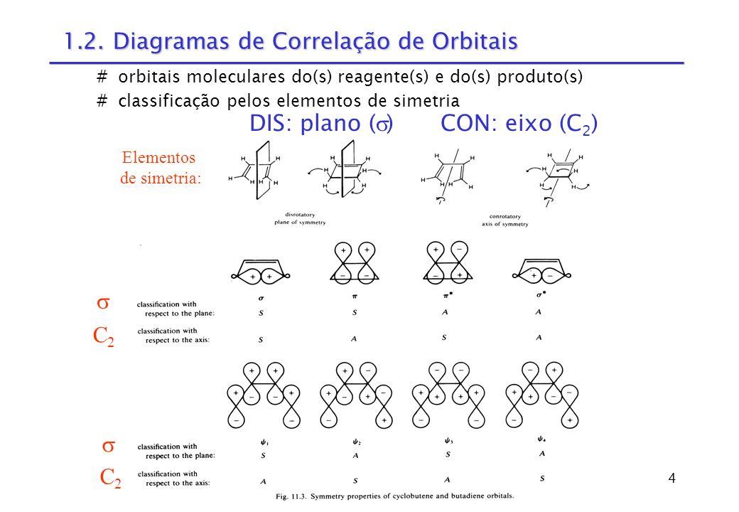 5 Construção dos Diagramas colocar os orbitais conforme a energia conectar orbitais da mesma simetria e próximos em energia verificar a correlação entre orbitais ligantes / antiligantes (DIS) C 2 (CON) PROIBIDOPERMITIDO