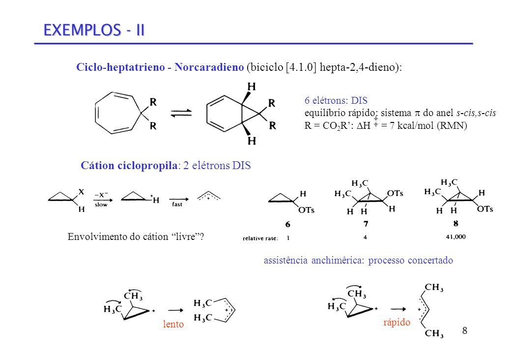 19 Cicloadição [2 + 2]: Orbitais de Fronteira Supra - Supra: HOMO ( ) etileno 1 e LUMO etileno 2 Supra - Antara: HOMO ( ) etileno 1 e LUMO ( *) etileno 2 Uma interação anti-ligante: Supra - Supra proibia Só interações ligantes: Supra – Antara permitida