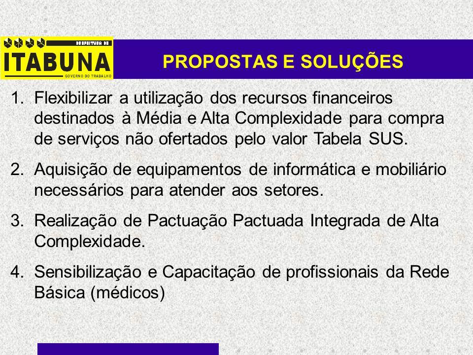 PROPOSTAS E SOLUÇÕES 1.Flexibilizar a utilização dos recursos financeiros destinados à Média e Alta Complexidade para compra de serviços não ofertados