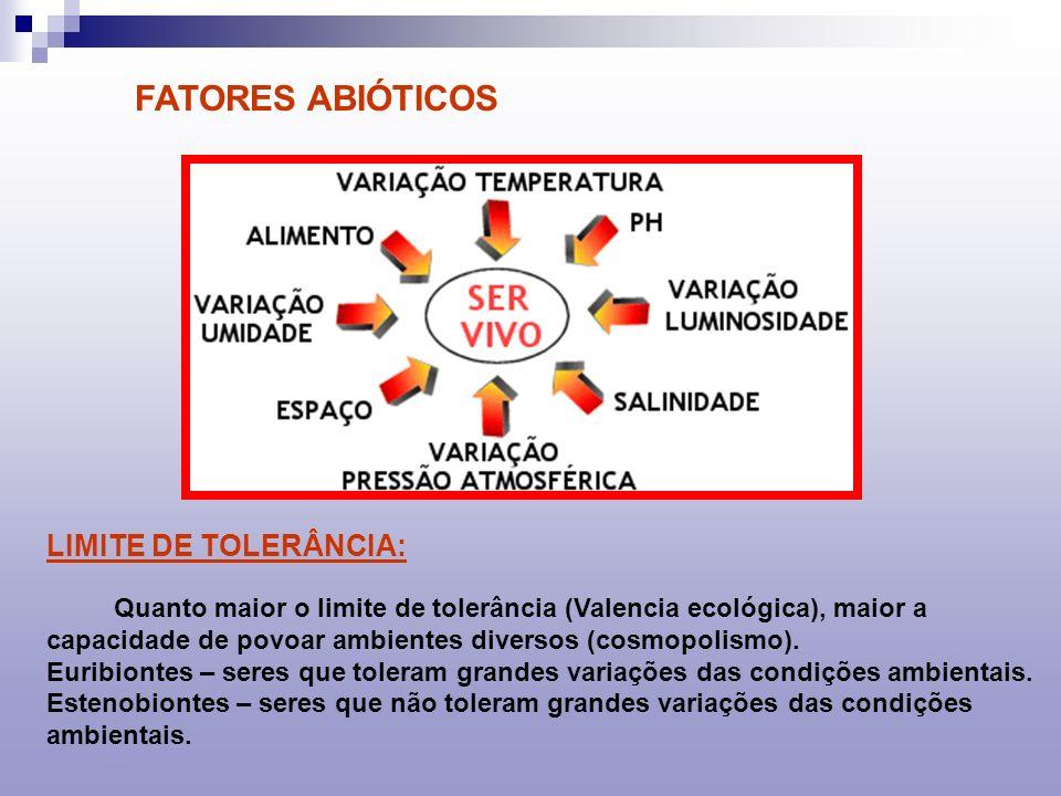 TEMPERATURA Cada espécie possui uma temperatura ótima para a realização das suas atividades vitais.