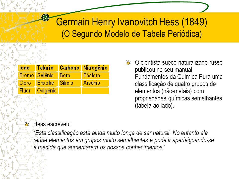 Germain Henry Ivanovitch Hess (1849) (O Segundo Modelo de Tabela Periódica) O cientista sueco naturalizado russo publicou no seu manual Fundamentos da