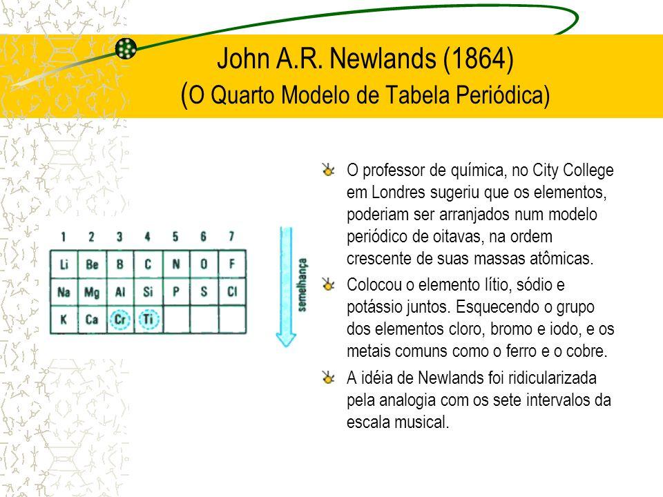 John A.R. Newlands (1864) ( O Quarto Modelo de Tabela Periódica) O professor de química, no City College em Londres sugeriu que os elementos, poderiam