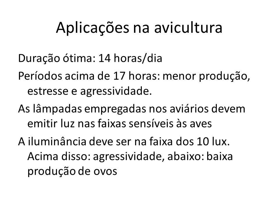 Aplicações na avicultura Duração ótima: 14 horas/dia Períodos acima de 17 horas: menor produção, estresse e agressividade. As lâmpadas empregadas nos