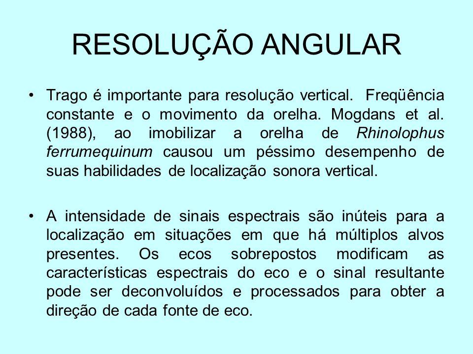 RESOLUÇÃO ANGULAR Trago é importante para resolução vertical. Freqüência constante e o movimento da orelha. Mogdans et al. (1988), ao imobilizar a ore