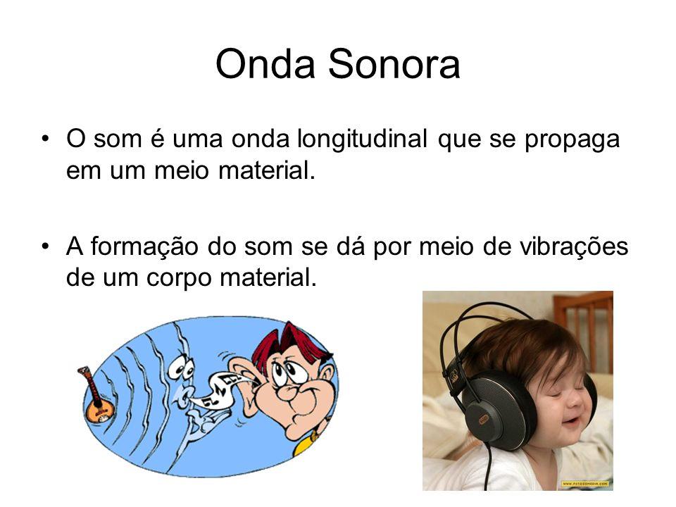 Onda Sonora O som é uma onda longitudinal que se propaga em um meio material. A formação do som se dá por meio de vibrações de um corpo material.
