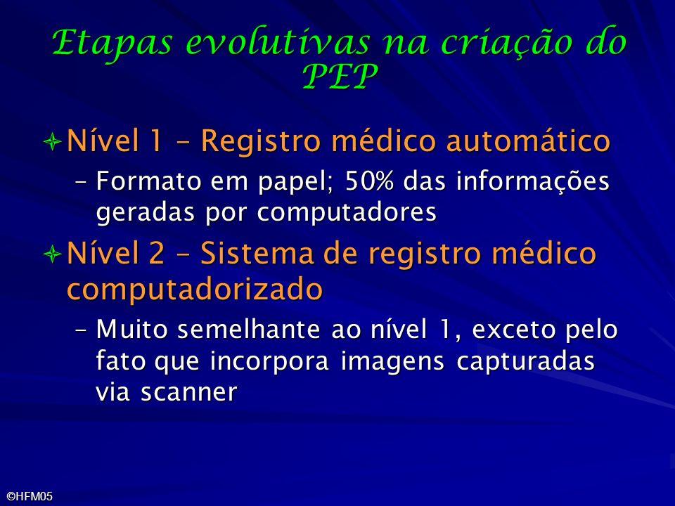 ©HFM05 Etapas evolutivas na criação do PEP Nível 1 – Registro médico automático Nível 1 – Registro médico automático –Formato em papel; 50% das inform