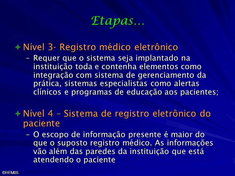 ©HFM05 Etapas… Nível 3- Registro médico eletrônico Nível 3- Registro médico eletrônico –Requer que o sistema seja implantado na instituição toda e con
