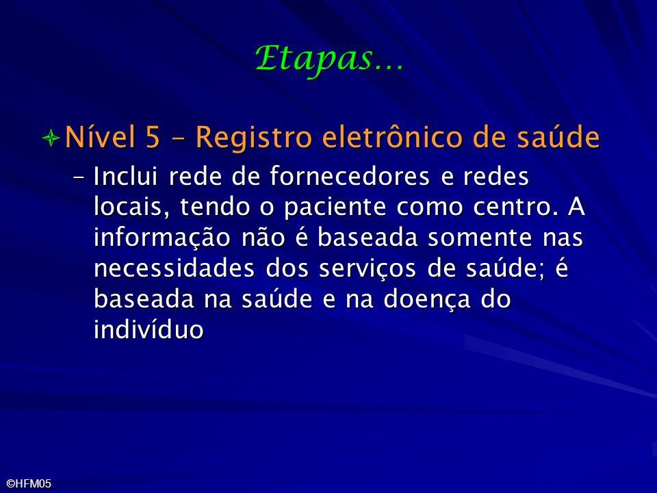 ©HFM05 Etapas… Nível 5 – Registro eletrônico de saúde Nível 5 – Registro eletrônico de saúde –Inclui rede de fornecedores e redes locais, tendo o paci