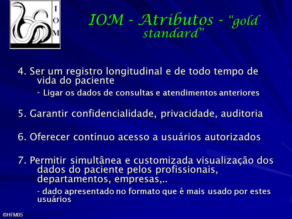 ©HFM05 IOM - Atributos - gold standard 4. Ser um registro longitudinal e de todo tempo de vida do paciente - Ligar os dados de consultas e atendimento