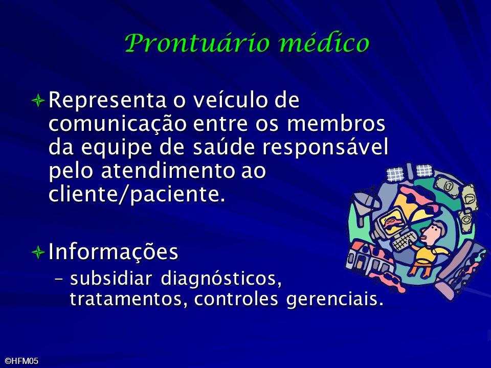 ©HFM05 Prontuário médico Representa o veículo de comunicação entre os membros da equipe de saúde responsável pelo atendimento ao cliente/paciente. Rep