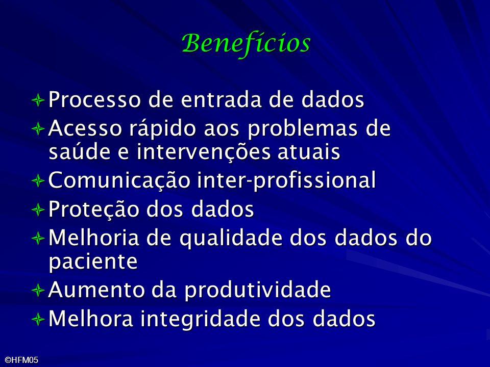 ©HFM05 Benefícios Processo de entrada de dados Processo de entrada de dados Acesso rápido aos problemas de saúde e intervenções atuais Acesso rápido a