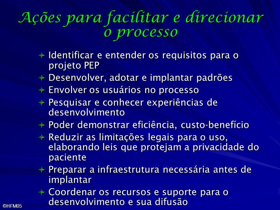 ©HFM05 Ações para facilitar e direcionar o processo Identificar e entender os requisitos para o projeto PEP Identificar e entender os requisitos para