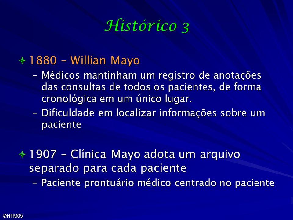 ©HFM05 Histórico 3 1880 – Willian Mayo 1880 – Willian Mayo –Médicos mantinham um registro de anotações das consultas de todos os pacientes, de forma c
