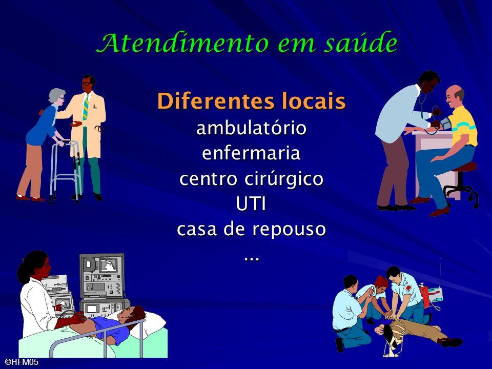 ©HFM05 Atendimento em saúde Diferentes locais ambulatórioenfermaria centro cirúrgico UTI casa de repouso...