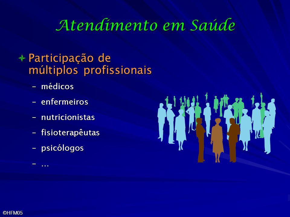 ©HFM05 Atendimento em Saúde Participação de múltiplos profissionais Participação de múltiplos profissionais –médicos –enfermeiros –nutricionistas –fis