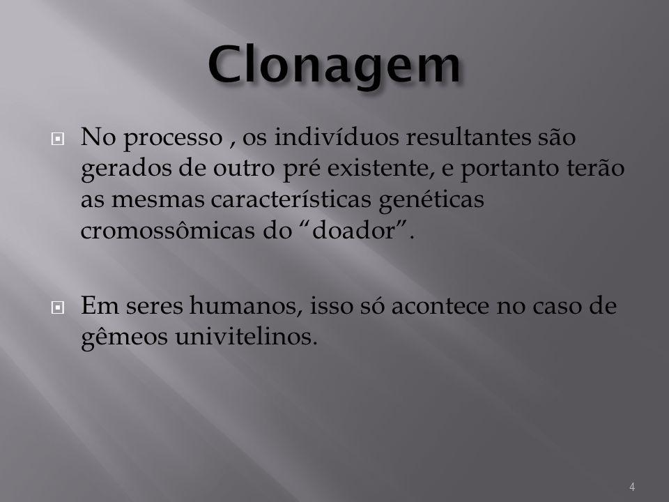 1938: Idéia da clonagem.