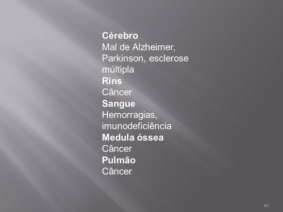 Cérebro Mal de Alzheimer, Parkinson, esclerose múltipla Rins Câncer Sangue Hemorragias, imunodeficiência Medula óssea Câncer Pulmão Câncer 40
