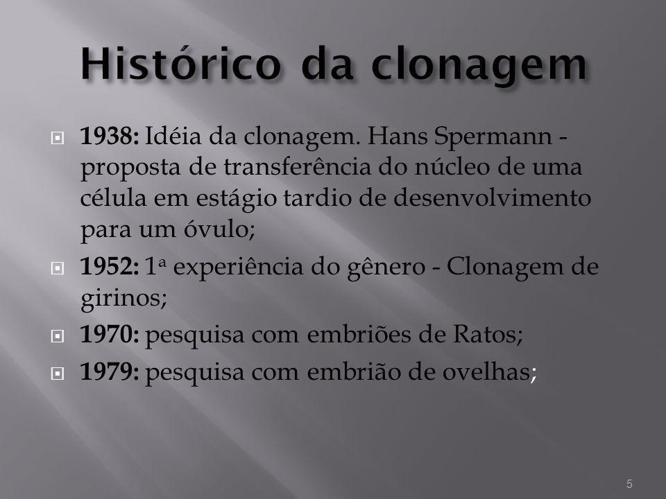 1938: Idéia da clonagem. Hans Spermann - proposta de transferência do núcleo de uma célula em estágio tardio de desenvolvimento para um óvulo; 1952: 1