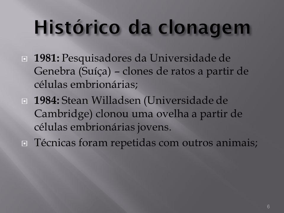 1981: Pesquisadores da Universidade de Genebra (Suíça) – clones de ratos a partir de células embrionárias; 1984: Stean Willadsen (Universidade de Camb