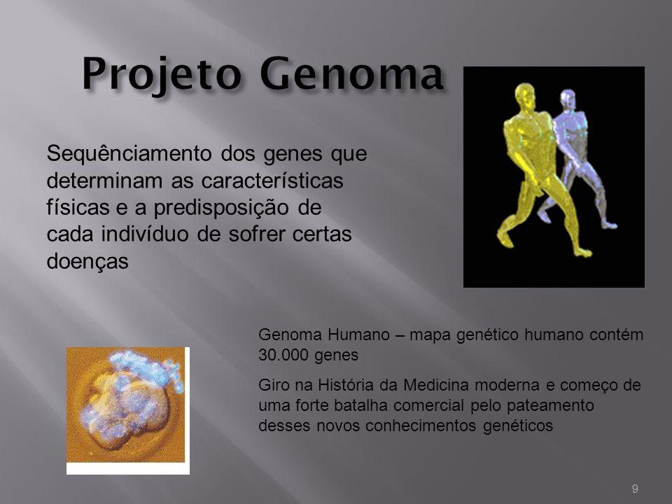 Sequênciamento dos genes que determinam as características físicas e a predisposição de cada indivíduo de sofrer certas doenças Genoma Humano – mapa g
