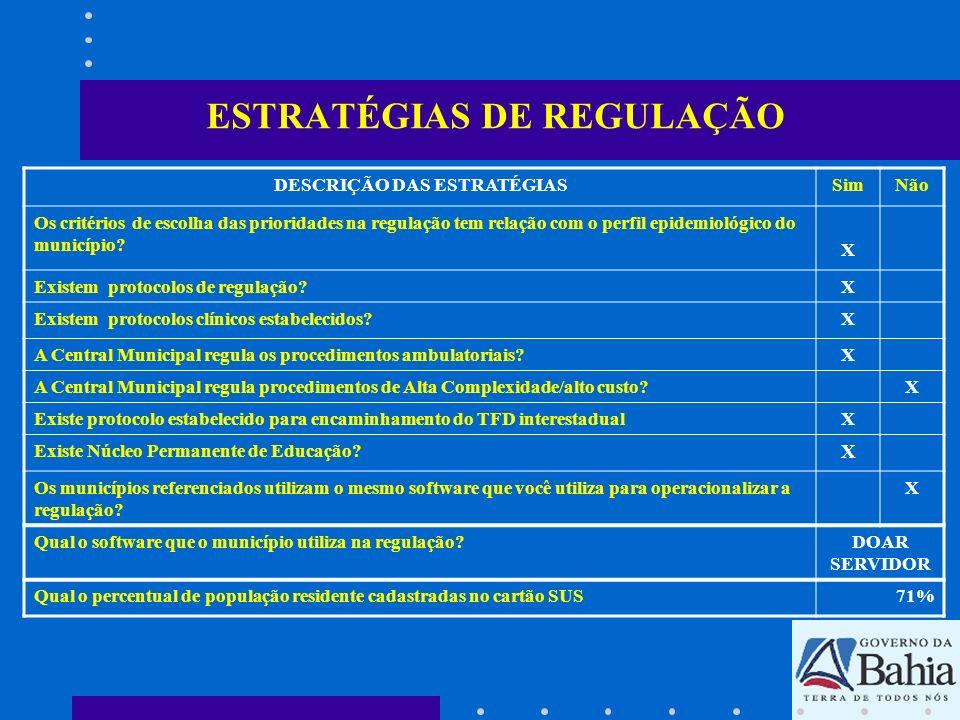ESTRATÉGIAS DE REGULAÇÃO DESCRIÇÃO DAS ESTRATÉGIASSimNão Os critérios de escolha das prioridades na regulação tem relação com o perfil epidemiológico