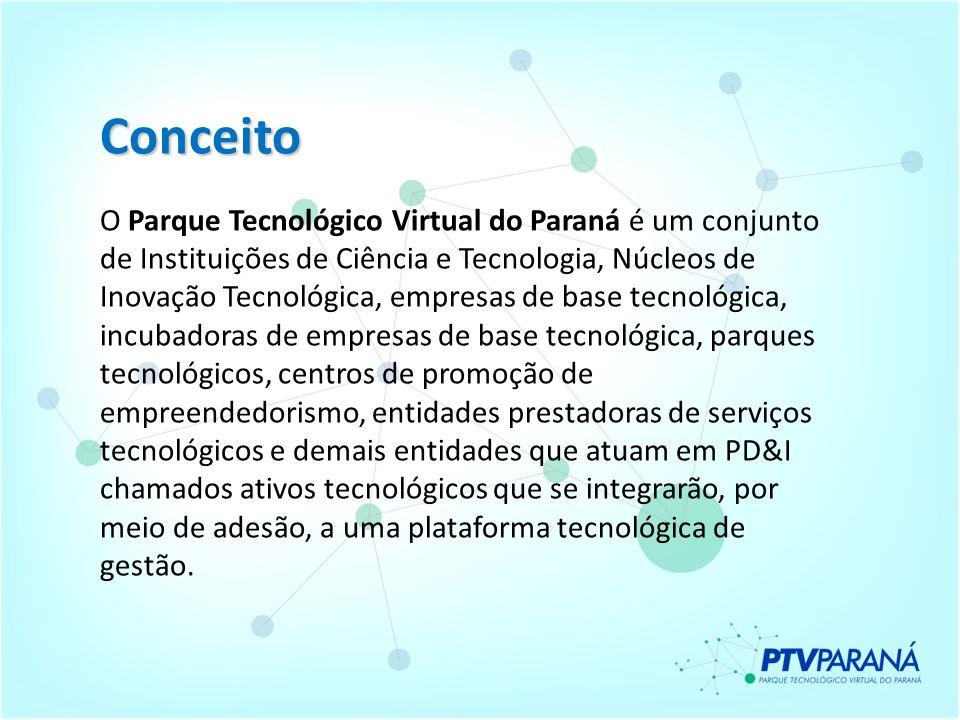 Conceito O Parque Tecnológico Virtual do Paraná é um conjunto de Instituições de Ciência e Tecnologia, Núcleos de Inovação Tecnológica, empresas de ba