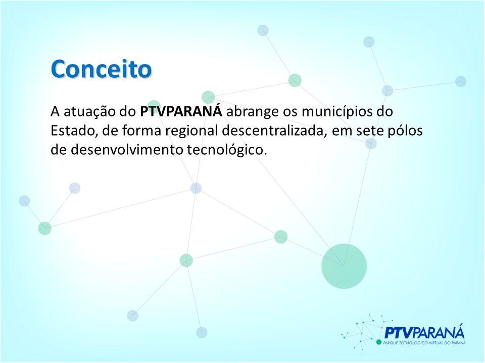 Modelo de atuação O PTVPARANÁ atua com processos sistemáticos de monitoramento, controle e avaliação das suas atividades e ações com o objetivo de melhorar a oferta e demanda de soluções tecnológicas, inteligência competitiva e PD&I.