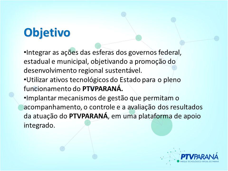 Objetivo Integrar as ações das esferas dos governos federal, estadual e municipal, objetivando a promoção do desenvolvimento regional sustentável. Uti