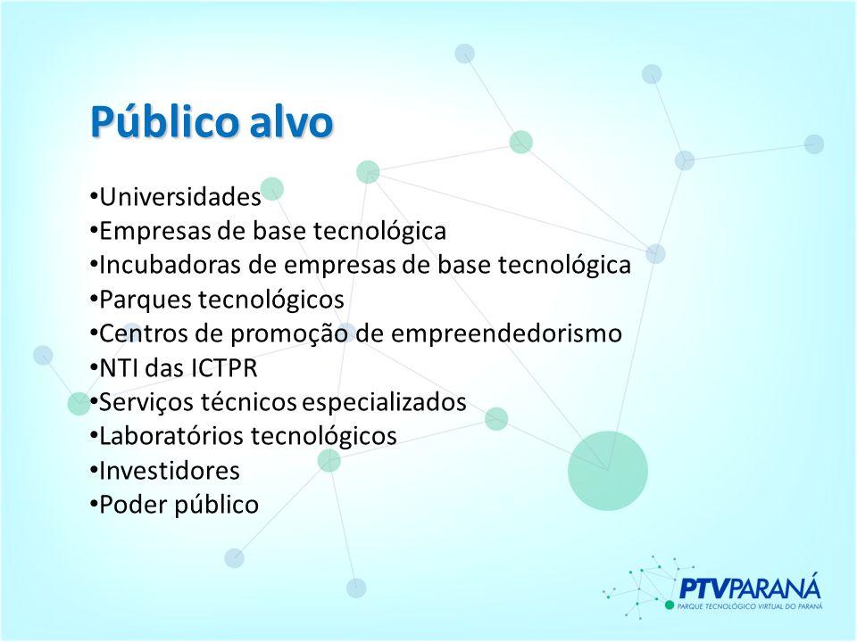 Público alvo Universidades Empresas de base tecnológica Incubadoras de empresas de base tecnológica Parques tecnológicos Centros de promoção de empree
