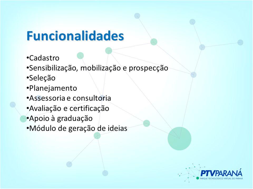 Funcionalidades Cadastro Sensibilização, mobilização e prospecção Seleção Planejamento Assessoria e consultoria Avaliação e certificação Apoio à gradu