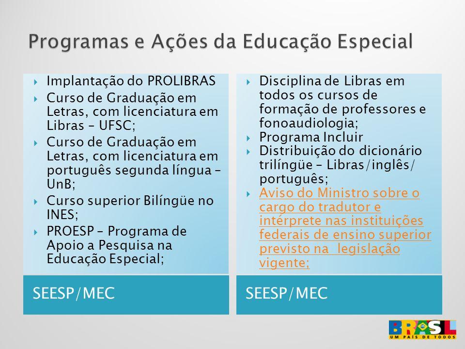 SEESP/MEC Implantação do PROLIBRAS Curso de Graduação em Letras, com licenciatura em Libras – UFSC; Curso de Graduação em Letras, com licenciatura em