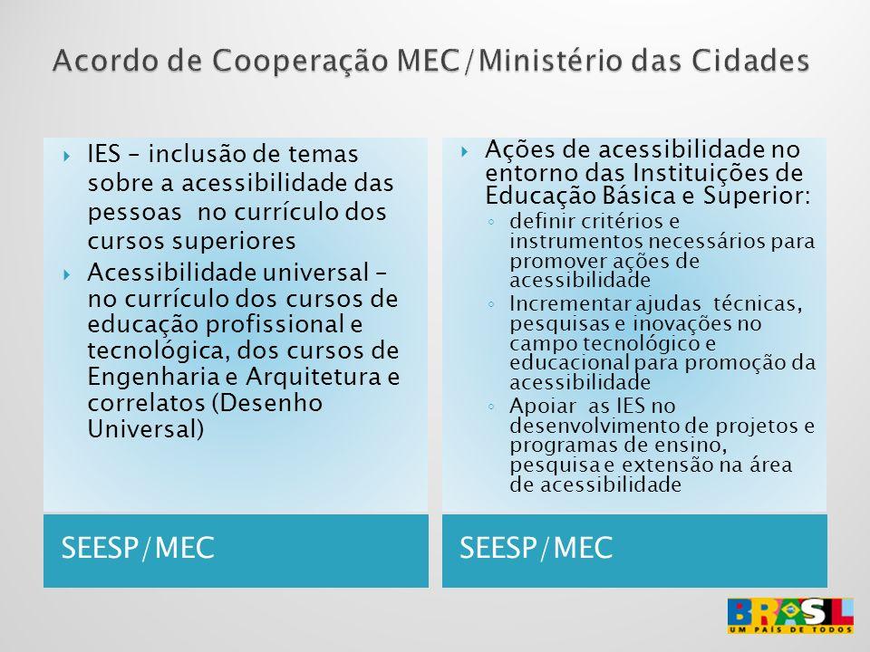 SEESP/MEC IES – inclusão de temas sobre a acessibilidade das pessoas no currículo dos cursos superiores Acessibilidade universal – no currículo dos cu