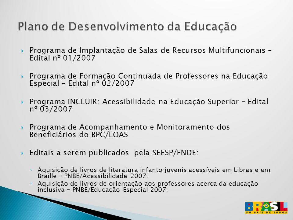 Programa de Implantação de Salas de Recursos Multifuncionais – Edital nº 01/2007 Programa de Formação Continuada de Professores na Educação Especial –