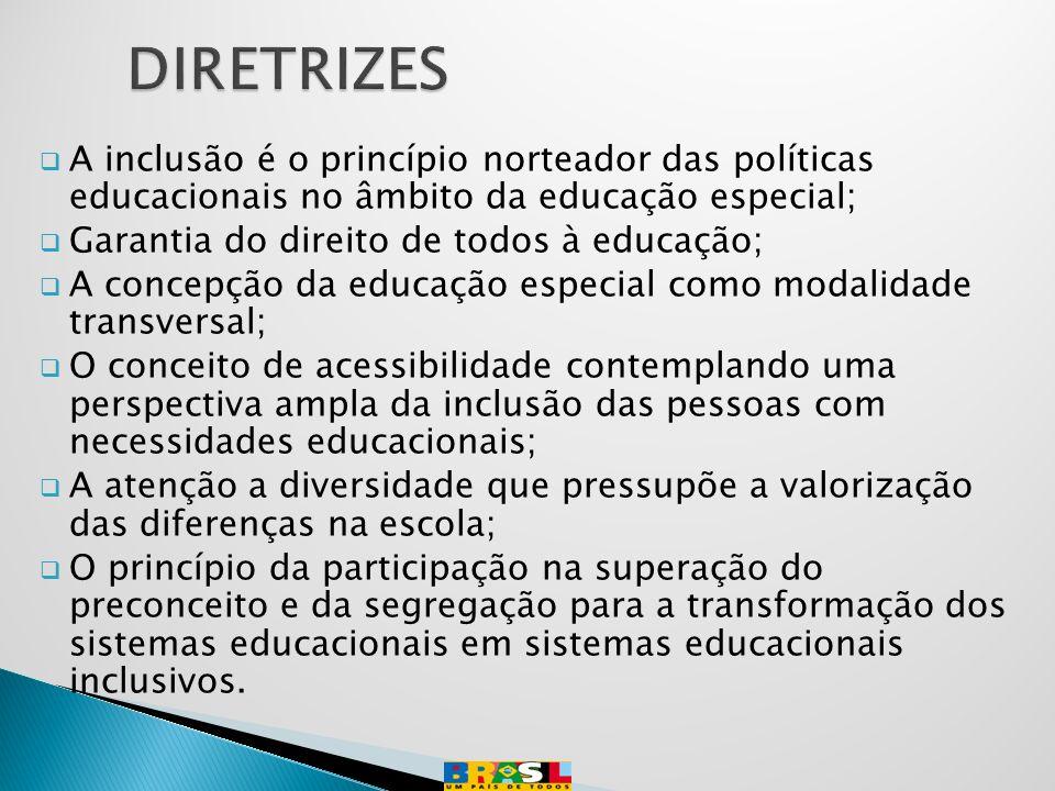 A inclusão é o princípio norteador das políticas educacionais no âmbito da educação especial; Garantia do direito de todos à educação; A concepção da