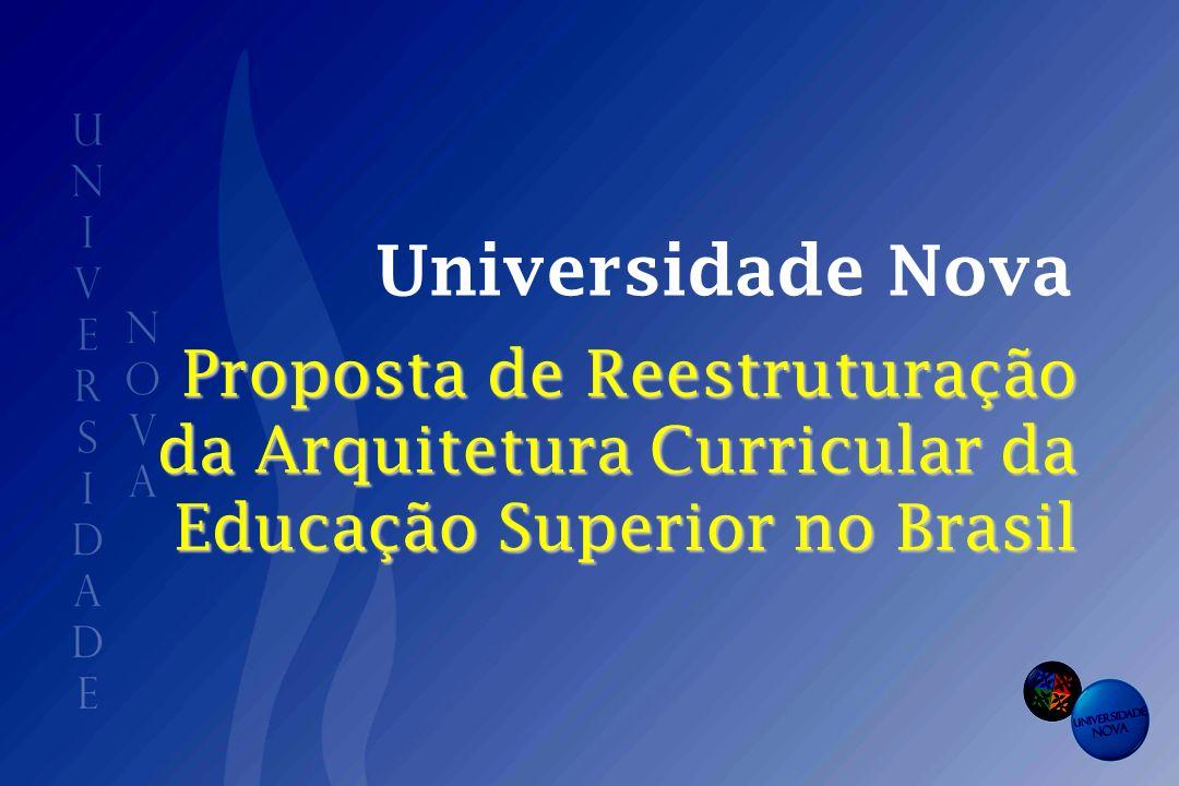 Universidade Nova Objetivos: Implantar, na rede de universidades públicas brasileiras, um regime curricular de três ciclos, visando à diversificação e racionalização dos modelos de formação profissional e acadêmica.