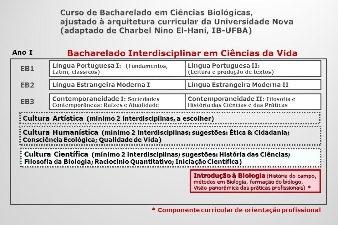 Cultura Humanística (mínimo 2 interdisciplinas; sugestões: Ética & Cidadania; Consciência Ecológica; Qualidade de Vida) Ano I Língua Portuguesa I: (Fu