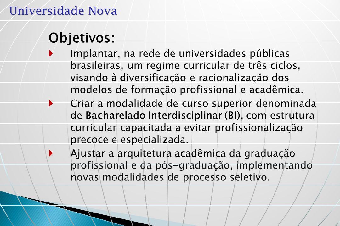 Universidade Nova Objetivos: Implantar, na rede de universidades públicas brasileiras, um regime curricular de três ciclos, visando à diversificação e