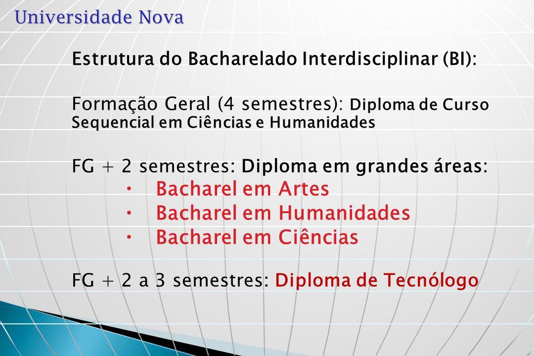 Universidade Nova Estrutura do Bacharelado Interdisciplinar (BI): Formação Geral (4 semestres): Diploma de Curso Sequencial em Ciências e Humanidades