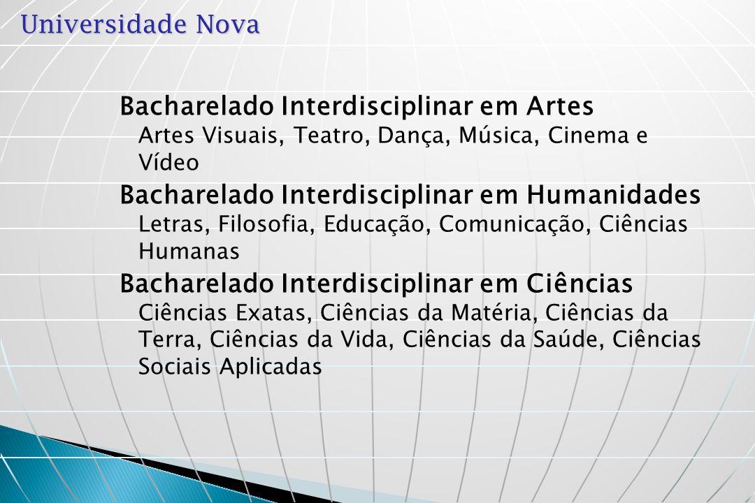 Universidade Nova Bacharelado Interdisciplinar em Artes Artes Visuais, Teatro, Dança, Música, Cinema e Vídeo Bacharelado Interdisciplinar em Humanidad