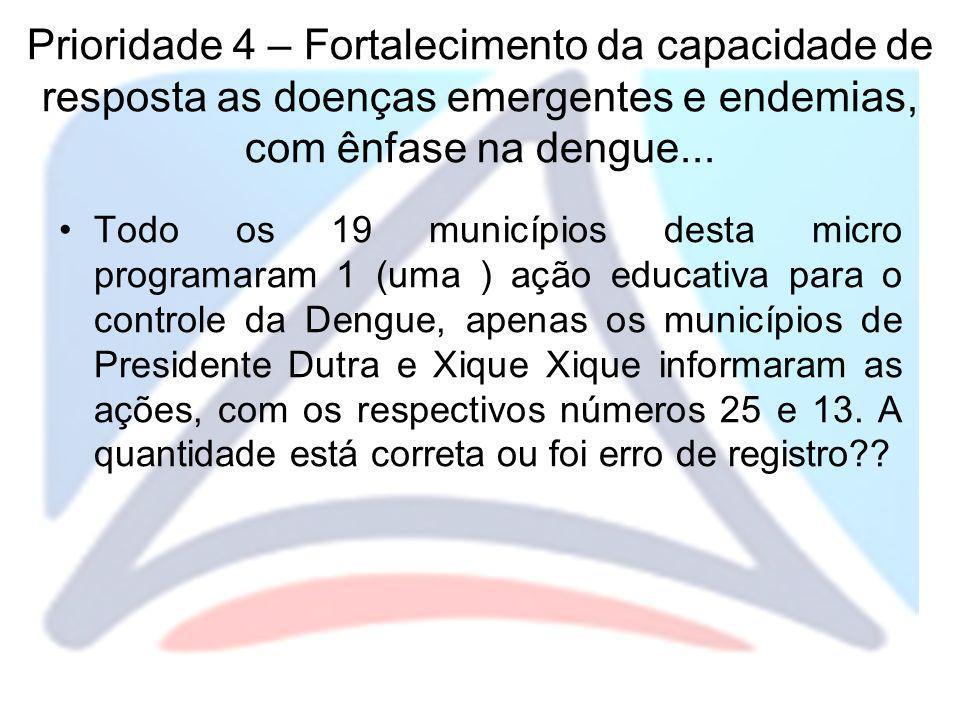 Prioridade 4 – Fortalecimento da capacidade de resposta as doenças emergentes e endemias, com ênfase na dengue... Todo os 19 municípios desta micro pr