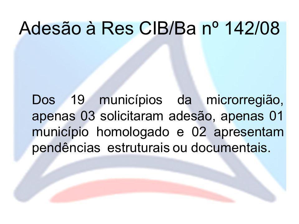 Adesão à Res CIB/Ba nº 142/08 Dos 19 municípios da microrregião, apenas 03 solicitaram adesão, apenas 01 município homologado e 02 apresentam pendênci