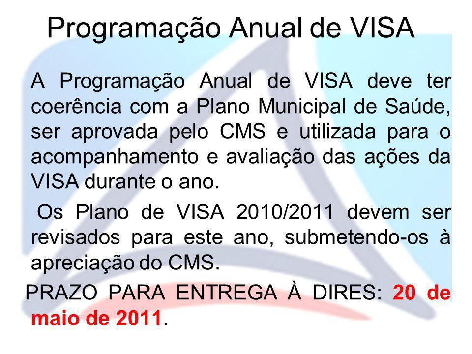 Programação Anual de VISA A Programação Anual de VISA deve ter coerência com a Plano Municipal de Saúde, ser aprovada pelo CMS e utilizada para o acom