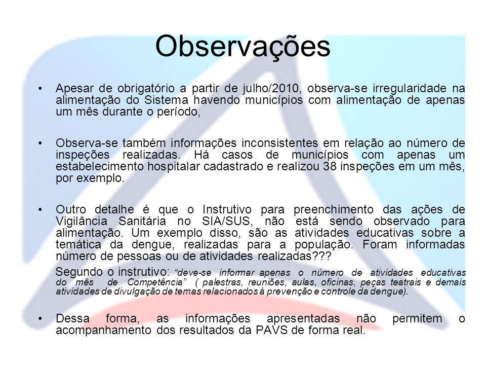 Observações Apesar de obrigatório a partir de julho/2010, observa-se irregularidade na alimentação do Sistema havendo municípios com alimentação de ap