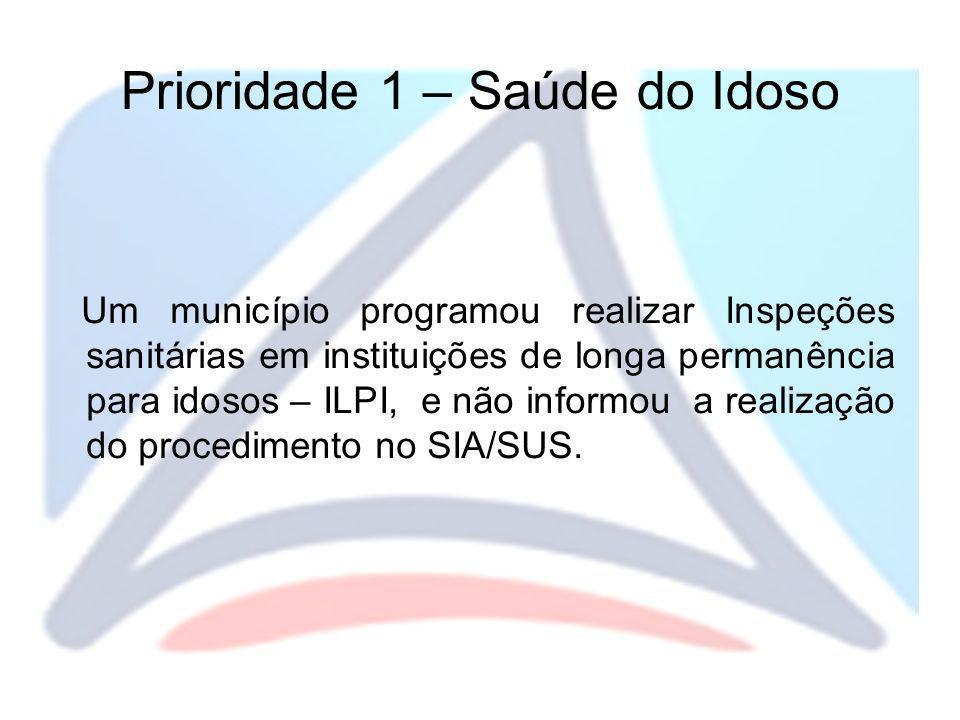 Prioridade 1 – Saúde do Idoso Um município programou realizar Inspeções sanitárias em instituições de longa permanência para idosos – ILPI, e não info