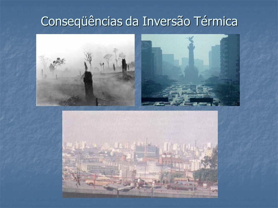 Conseqüências da Inversão Térmica